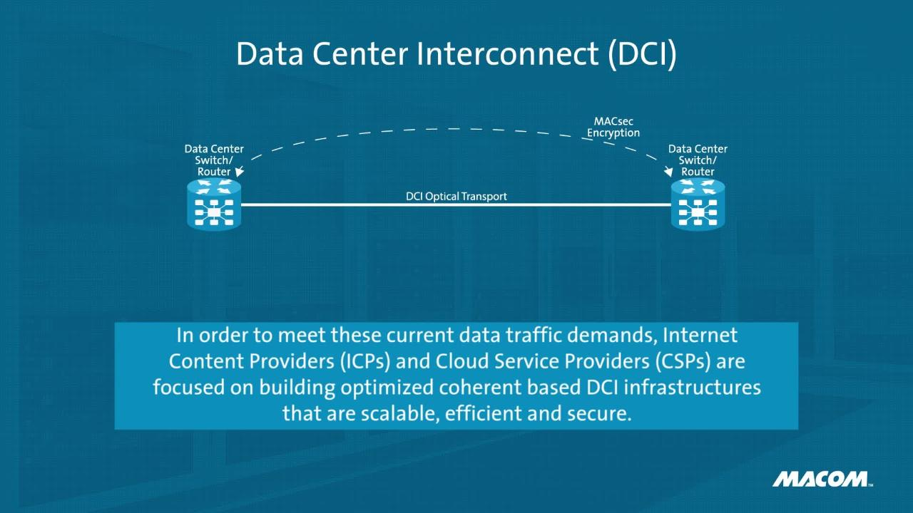 learn how macom s portfolio of drivers tias and photodiodes is enabling data center interconnect dci  [ 1280 x 720 Pixel ]