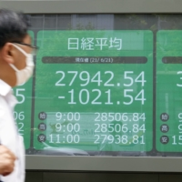A stock index board shows the 225-issue Nikkei average plunging more than 1,000 points on Monday morning in Tokyo.  | KYODO