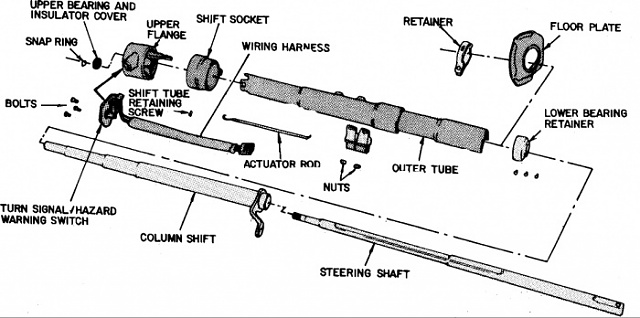 Steering Column Exploded View