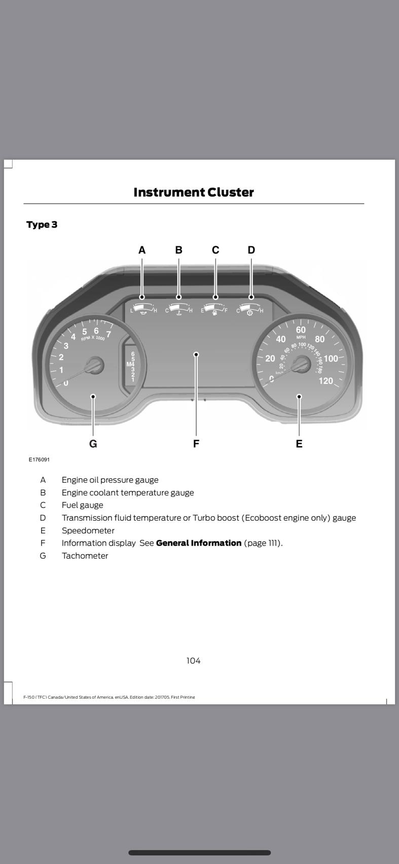 Ford F150 Ac Pressure Chart : pressure, chart, Gauge, Cluster, Symbols?, Forum, Community, Truck