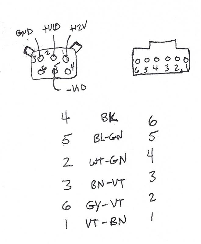 Ford F150 Backup Camera Wiring Diagram : backup, camera, wiring, diagram, Camera, Forum, Community, Truck