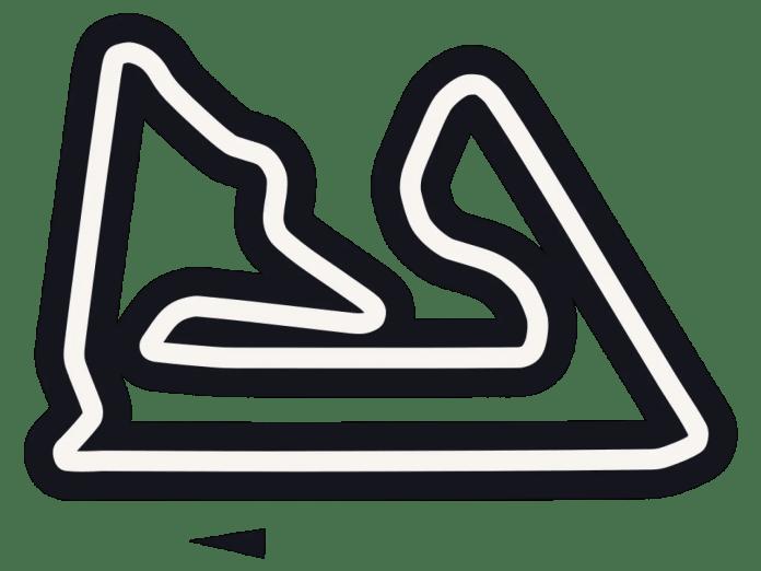 f1chronicle-Bahrain Formula 1 Circuit