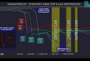 strategy view singapore