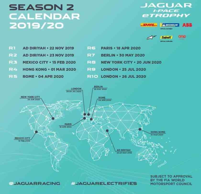 Jaguar I-Pace eTrophy calendario