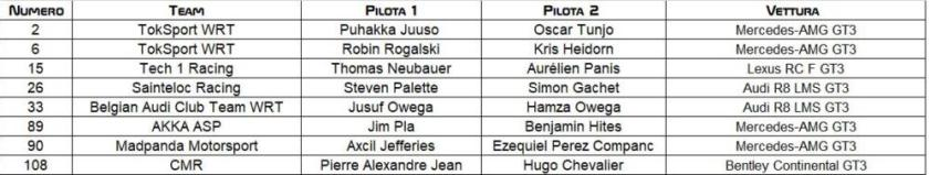 gt magny-cours entry list