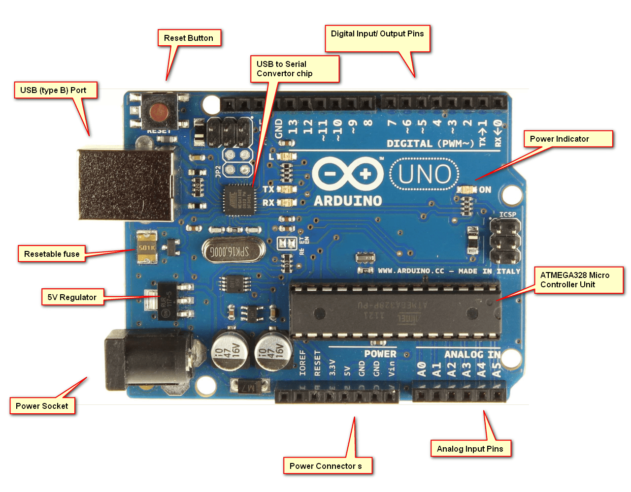 hight resolution of if you want to purchase an original arduino board visit the arduino web store https store arduino cc or you can also purchase on amazon currently at