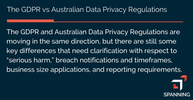 GDPR vs Austrlian Privacy Regulations