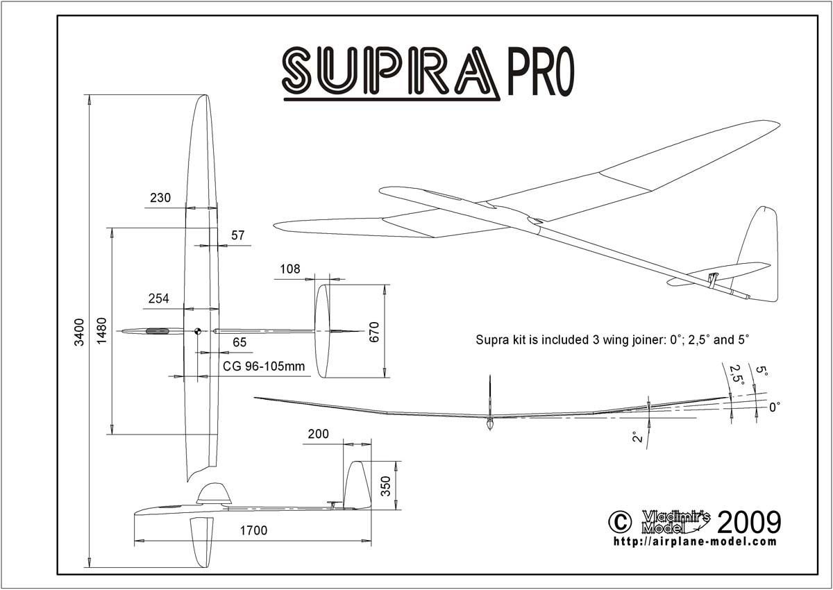 Versions De Supra