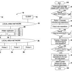 Functional Block Diagram Of 8086 Microprocessor Nba Basketball Court 8085 Pdf Download About
