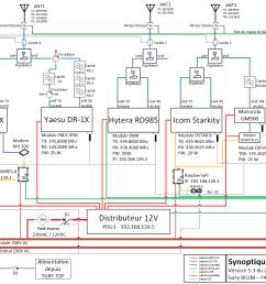 diagramme synoptique f1zfg [ 1420 x 1031 Pixel ]