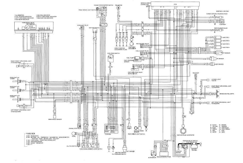 medium resolution of honda 954 wiring diagram wiring diagram dat 2003 honda motorcycle wiring diagrams