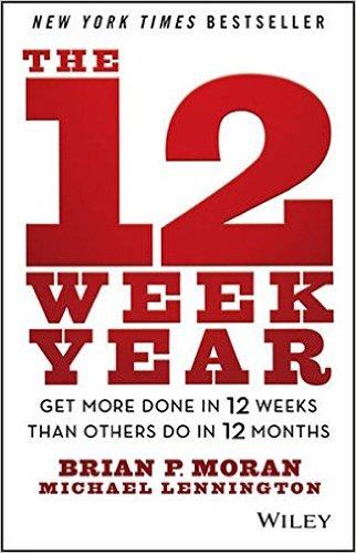 12 Hours By 12 Weeks Summary : hours, weeks, summary, Summary, Financial