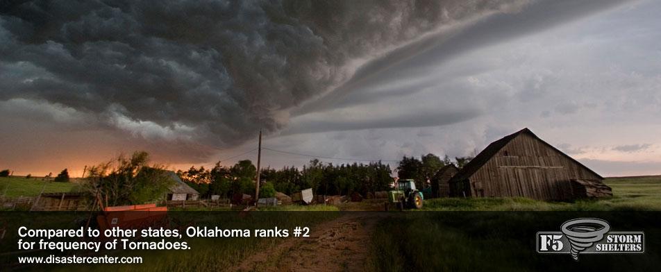 F5 Storm Shelters  Safe Rooms  Oklahoma City Tulsa