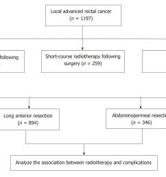 figure 1 flow diagram of treatment  [ 2601 x 1566 Pixel ]