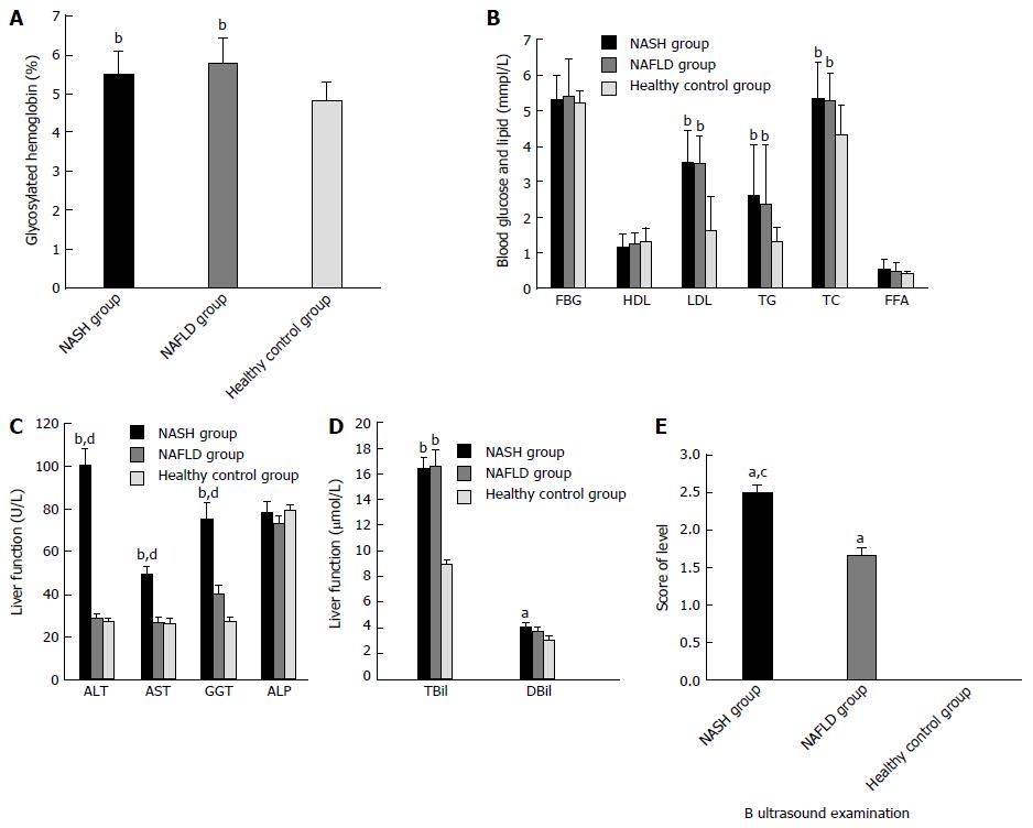 Urinary metabolomics analysis identifies key biomarkers of
