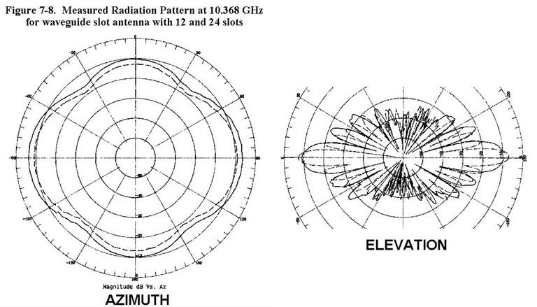 f8kcf-sdr10g-slot-pattern-lr
