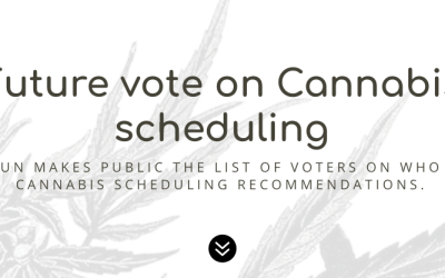United Nations ECOSOC makes public the list of voters on WHO Cannabis Scheduling recommendations.