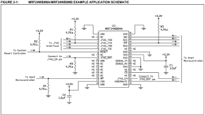 Project 11: Interface and Application Programming