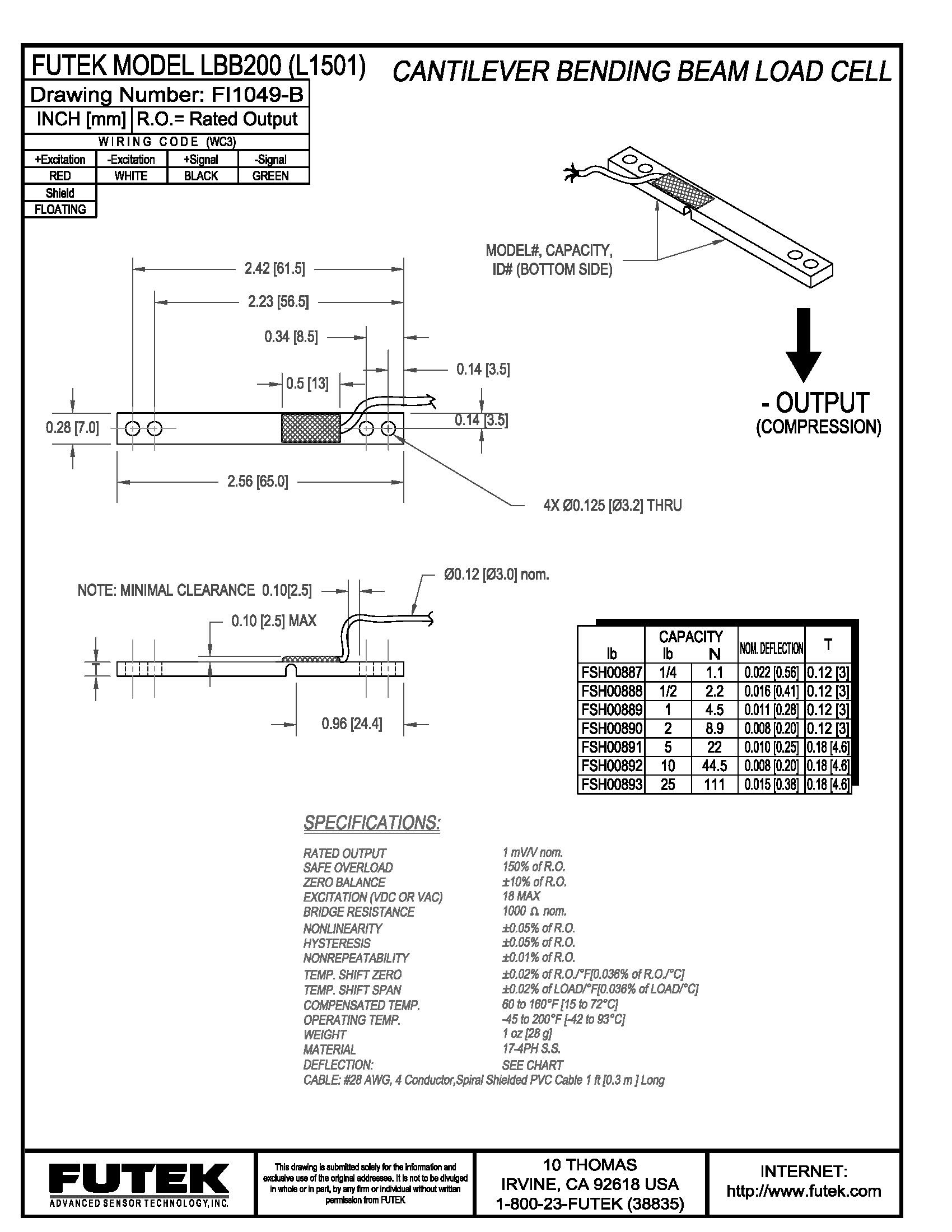 strain gauge wiring diagram 1997 ford f150 fuse panel wek9