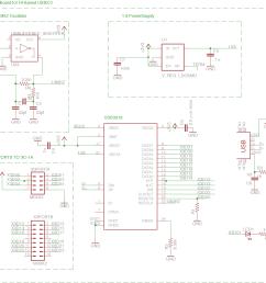 hi speed usb interfacing schematics [ 2254 x 1921 Pixel ]
