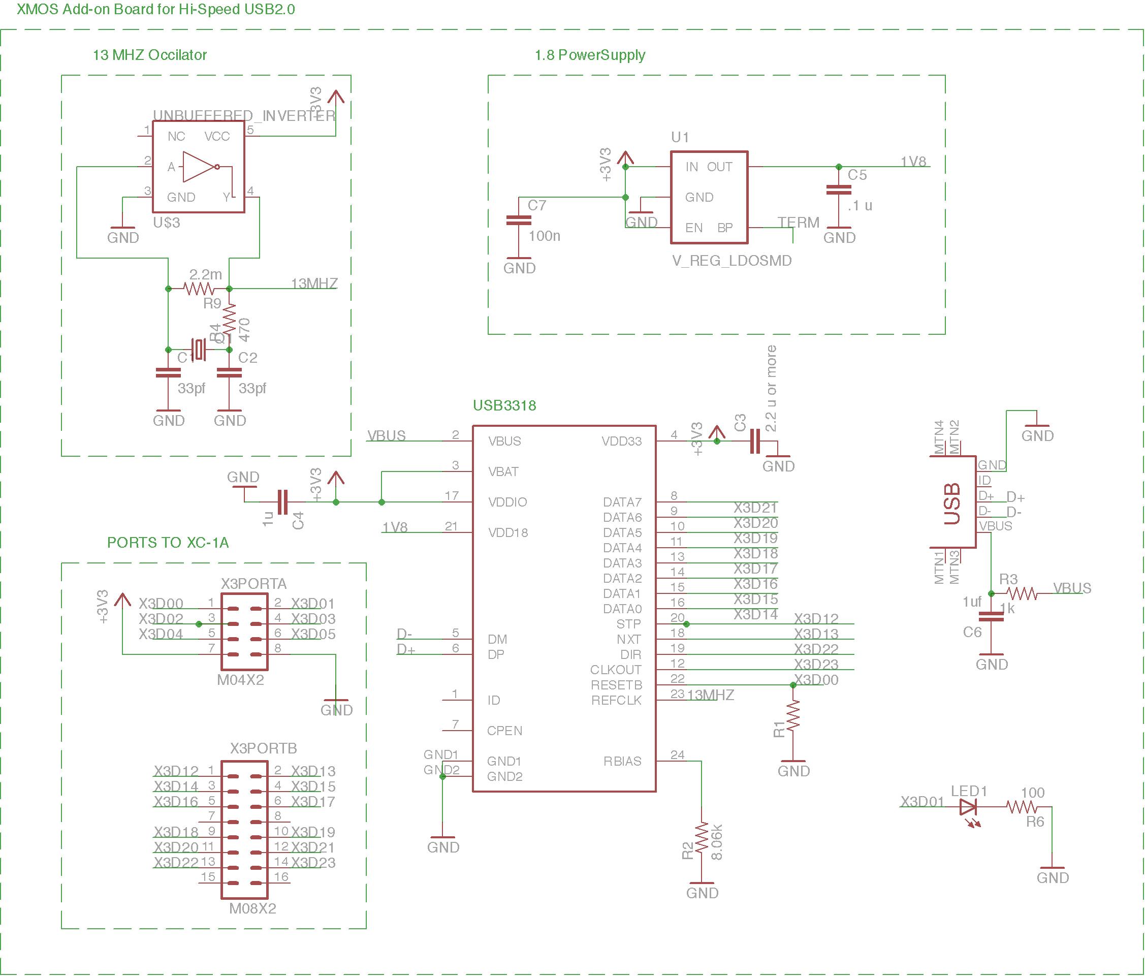 usb host cable wiring diagram 2006 chevy silverado 1500 radio to rj12 fuse box