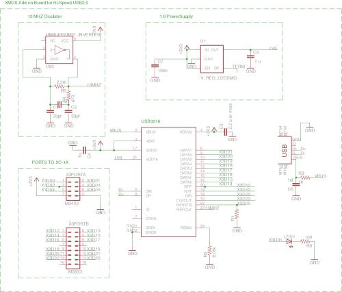 small resolution of hi speed usb interfacing schematics