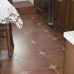 Tile Floors In Kitchen Delta Oil Rubbed Bronze Faucet 建议 在地板上的厨房里选择什么瓷砖 我们能够胜任修理 Fabalabs Org 每个人都想要厨房里的瓷砖持续多年 所以值得认真购买