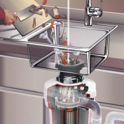 Compact Kitchen Sink Remodeling Costs 水槽中的厨房斩波器 女主人不可或缺的助手 Fabalabs Org 现代食品切碎机紧凑安装在厨房水槽下