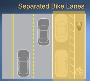Screen Shot 2019 11 09 at 5.47.44 PM 300x273 - NTSB Study Recommends Steps to Improve Bicyclist Safety on US Roadways