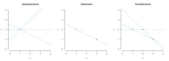 plot of chunk unnamed-chunk-8