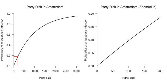 plot of chunk risk plot