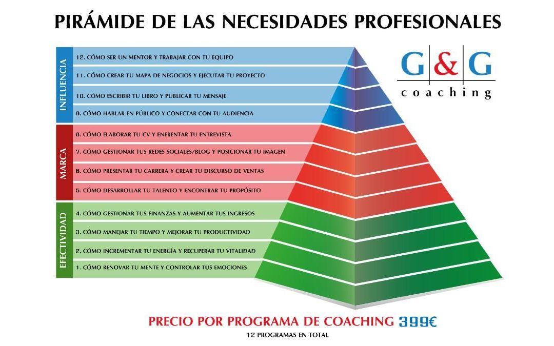 La pirámide de las necesidades profesionales en tu vida