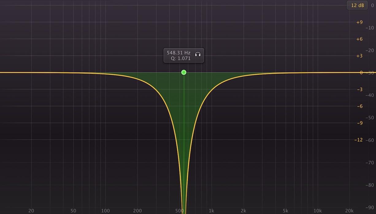 Schema Collegamento Equalizzatore Amplificatore : Equalizzatore audio cos è come utilizzarlo efficacemente e