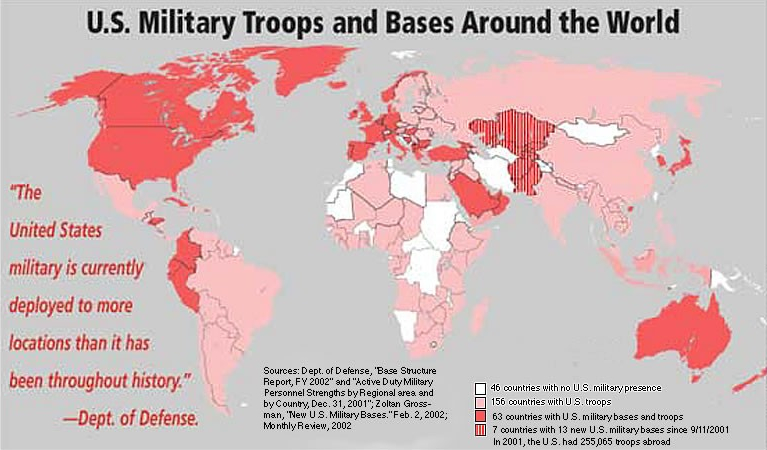 American Military Bases