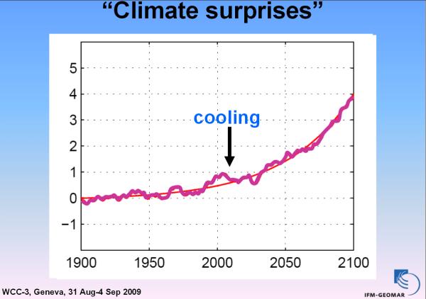 Latif: Climate Surprises