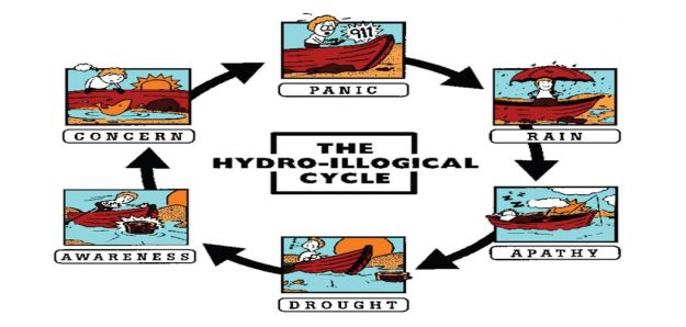 The Hydro-illogical cycle