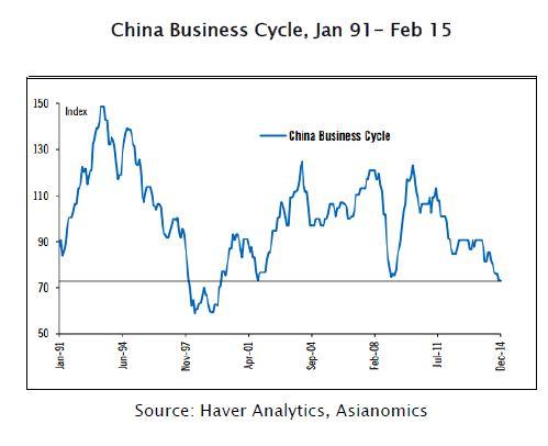 Hunt China Visit: May 2015 - Chart 4