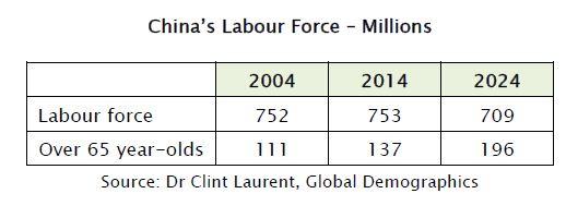 Hunt China Visit: May 2015 - table 1