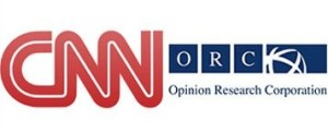 CNN ORC opinion poll