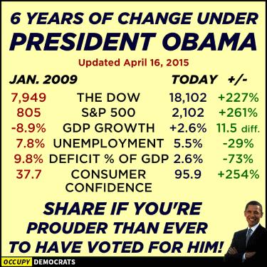 Obama's accomplishments