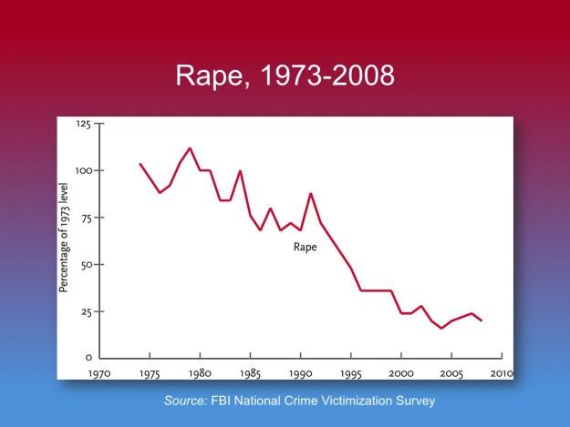 Steven Pinker's Edge lecture: Slide 072