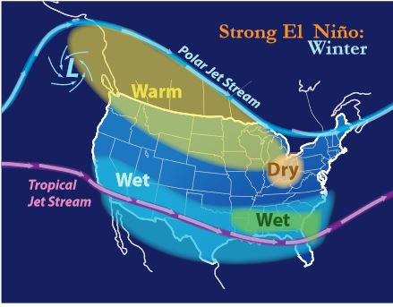 North America during a Strong El Nino