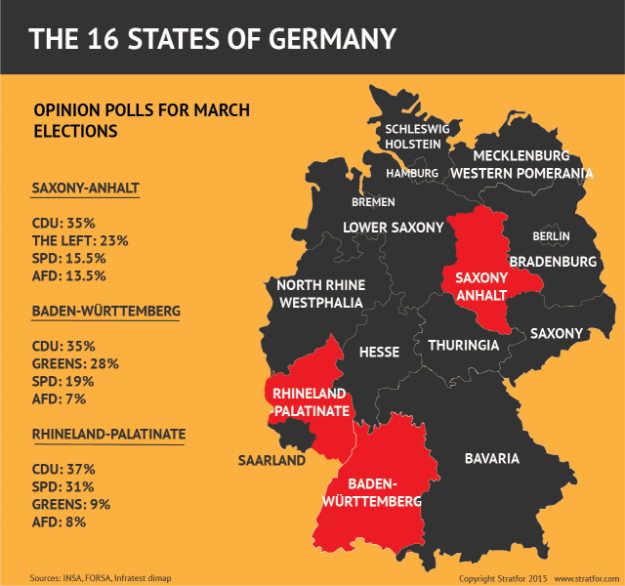 Stratfor: political opinion polls by States in Germany