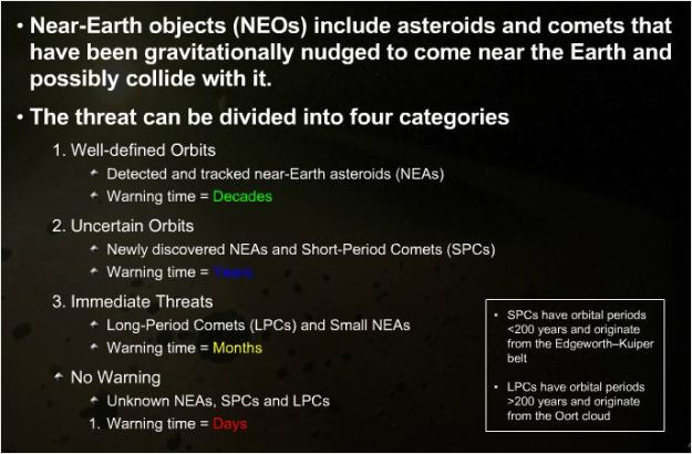 The four kinds of Near Earth Objects