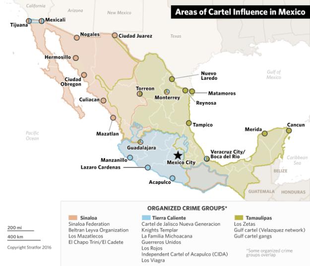 Mexican cartels