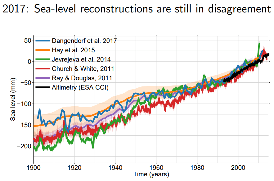 Frederikse: sea-level reconstructions