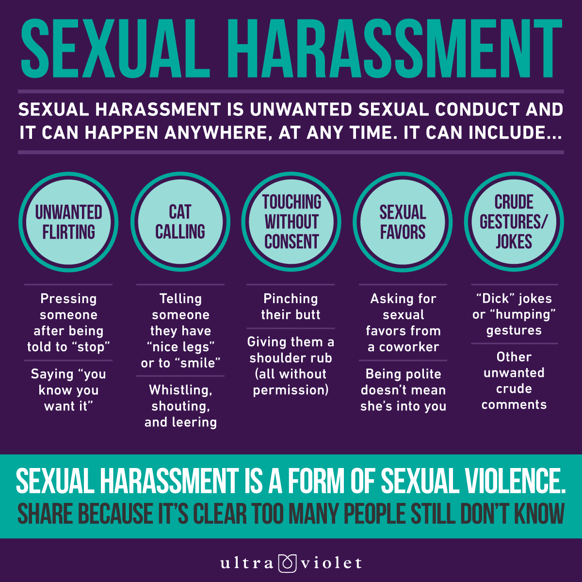 Consequences of sexual harassment