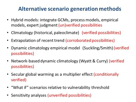 Alternative Scenario Generation Methods