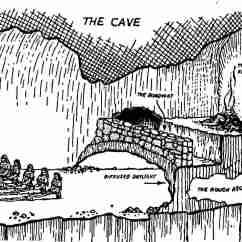 The Story Of An Hour Plot Diagram Club Car A Deeper Look Into Plato 39s Cave Allegory Divided Line