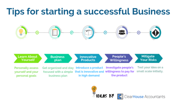 Tips for Starting a Successful Business
